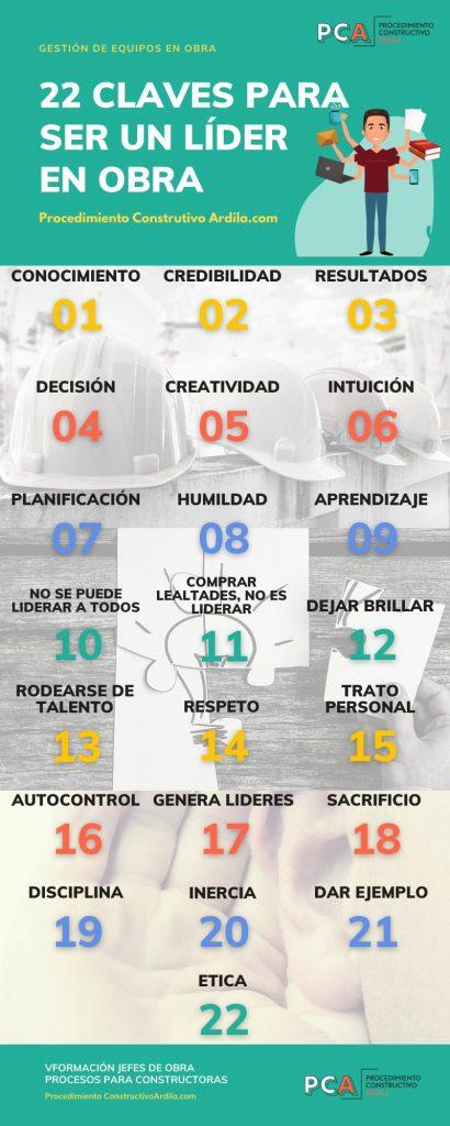 GESTION DE EQUIPOS EN OBRAS DE CONSTRUCCION