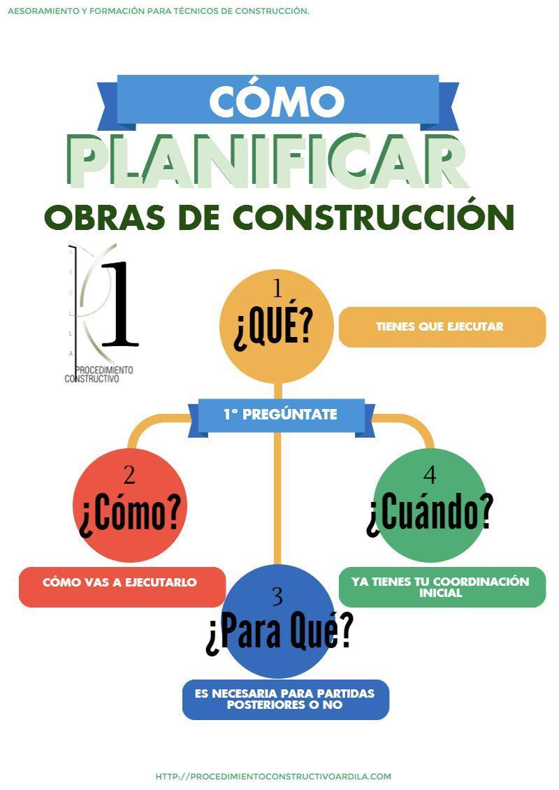9 pasos para saber c mo planificar obras de construcci n for Pasos para elaborar un vivero
