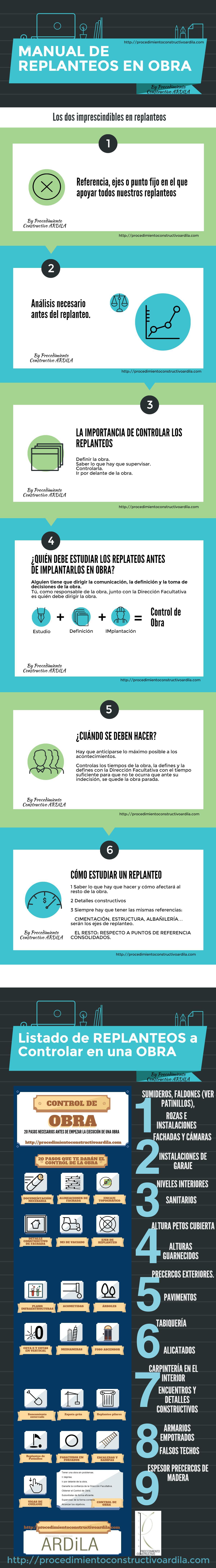 REPLANTEOS MÁS USUALES DE TODAS LAS OBRAS
