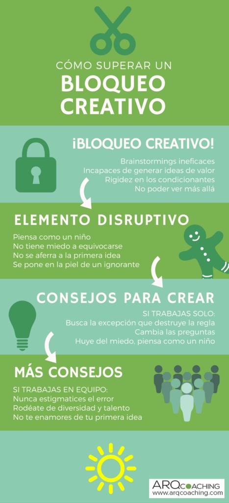proceso y consejos para superar bloqueos creativos