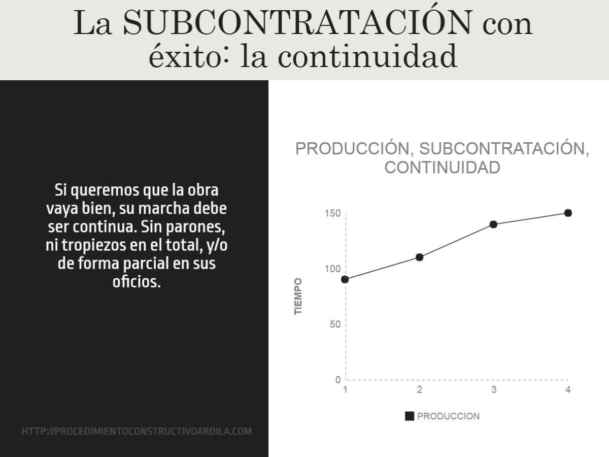 LA SUBCONTRATACION CON ÉXITO, LA CONTINUIDAD