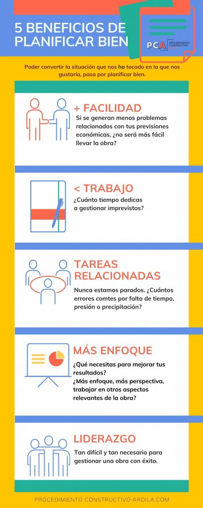 CONSECUENCIAS POSITIVAS ENORMES DE PLAIFICAR CORRECTAMENTE TU OBRA