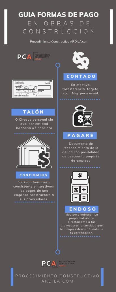 GUÍA SOBRE LAS FORMAS DE PAGO EN CONSTRUCCIÓN