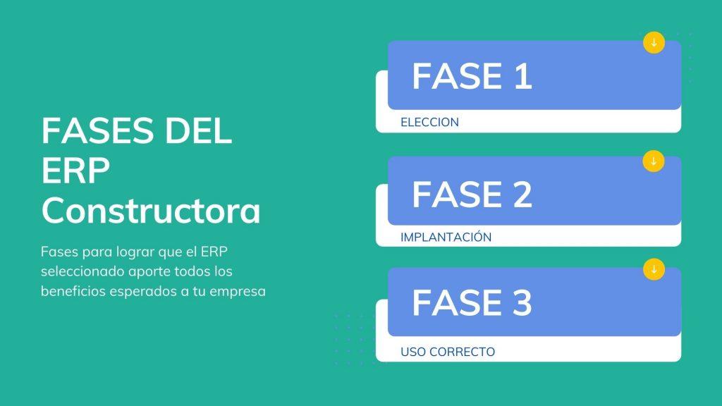 Fases para la implantación de un ERP en una constructora
